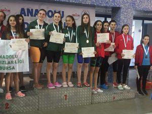 Anadolu Yıldızlar Ligi Müsabakalarında Başarılı Olan Sporcularımız