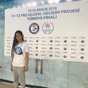 Hedeflenen Madalya Türkiye Şampiyonası'ndan Geldi.